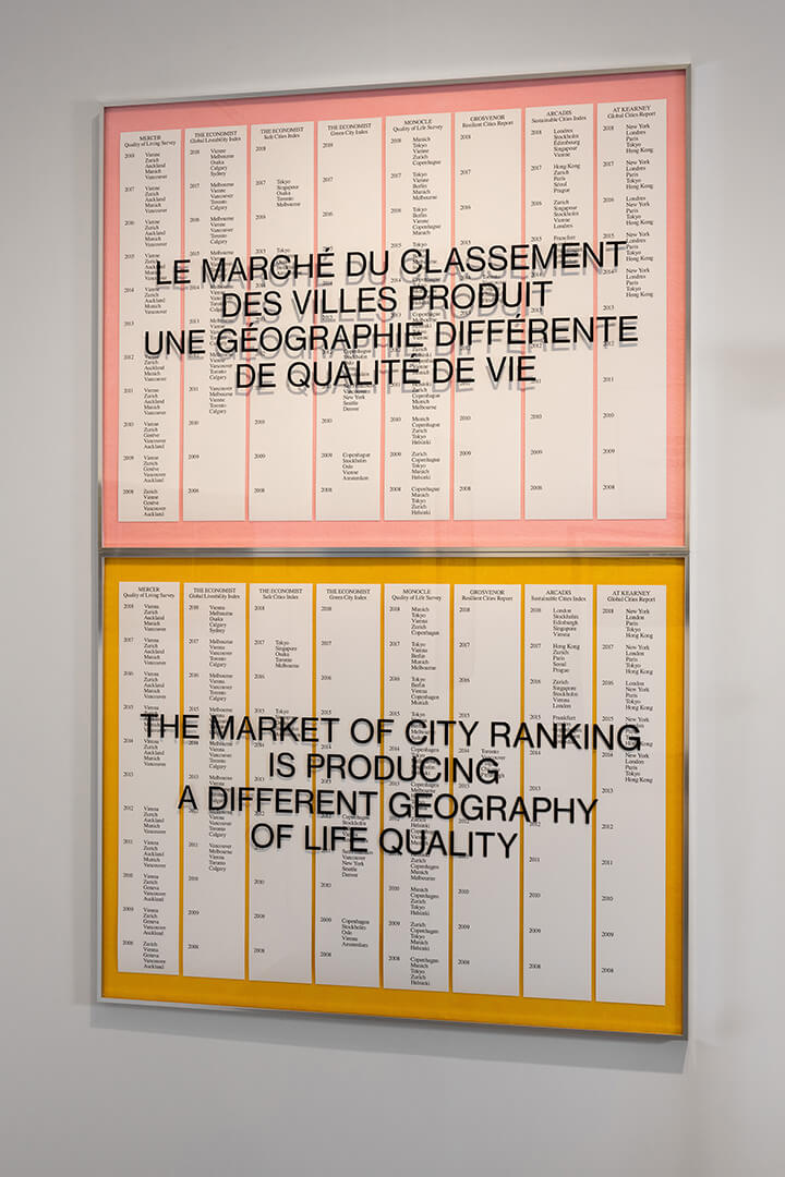 Mercer's Quality of Living Survey als Teil des World Happiness Reports im Canadian Centre of Architecture in Montreal